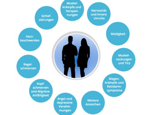 Symptome, die auf einen Magnesiummangel hindeuten